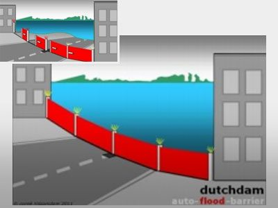 Dutchdam-Auto-flood-link
